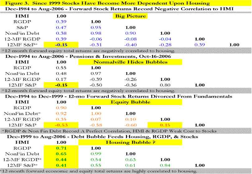 Merrill lynch hpq stock options
